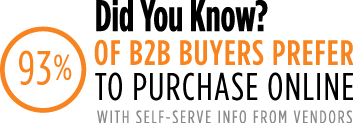 93-percent-of-b2b-buyers-prefer-to-purchase-online-3