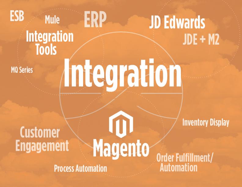 Integration Magento JDE E1