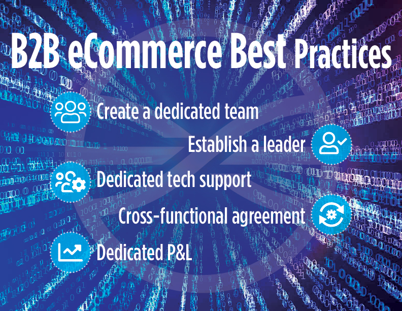 briteskies-ecommerce-best-practices