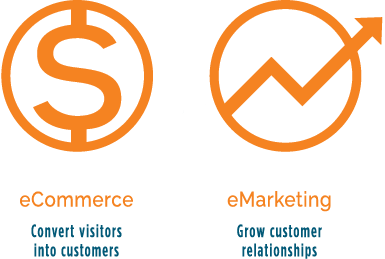 eCommerce and eMarketing